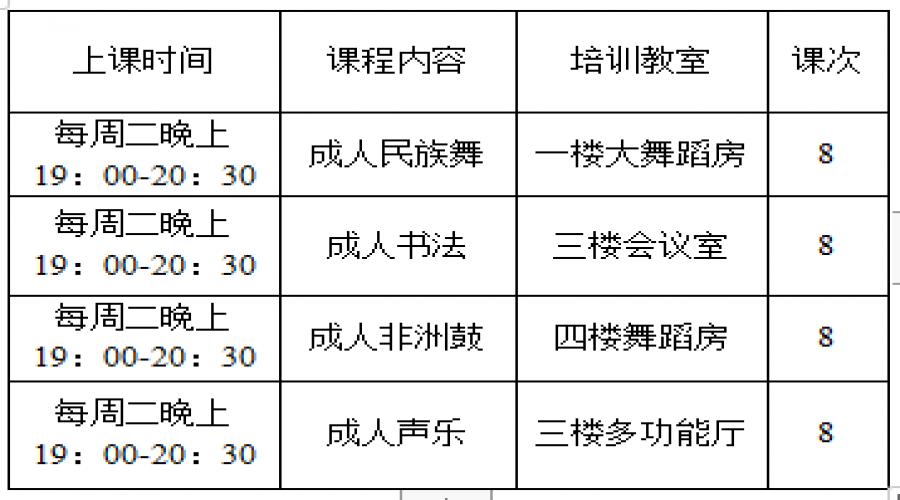 【线下培训】名单公布!看看有没有你! 文化馆秋季免费成人艺术公益培训 ~